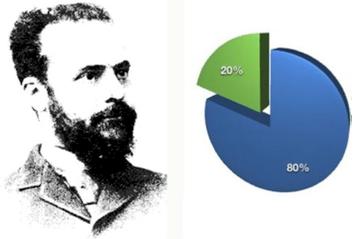 Analiza Pareto (z cyklu: Narzędzia jakości)